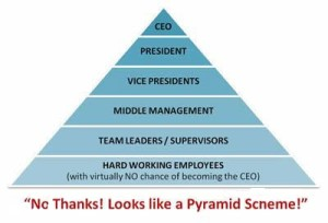 Business Pyramid